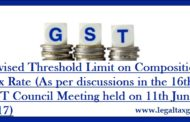 Revised Threshold Limit on Composition Tax Rate
