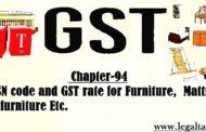 HSN Code for Furniture with rate (Chapter-94)