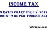 TDS Rates List for FY.2017-18 as per  Finance Act 2017