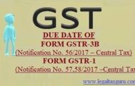 Due Date of GST Return GSTR-1 and GSTR-3B | Due Date of FORM GSTR-1