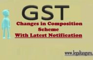Changes in Composition Scheme |  Latest Notification related to Composition Scheme | Composition scheme tax rate under GST